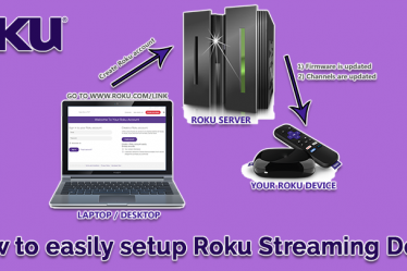 How to easily setup Roku Streaming Device