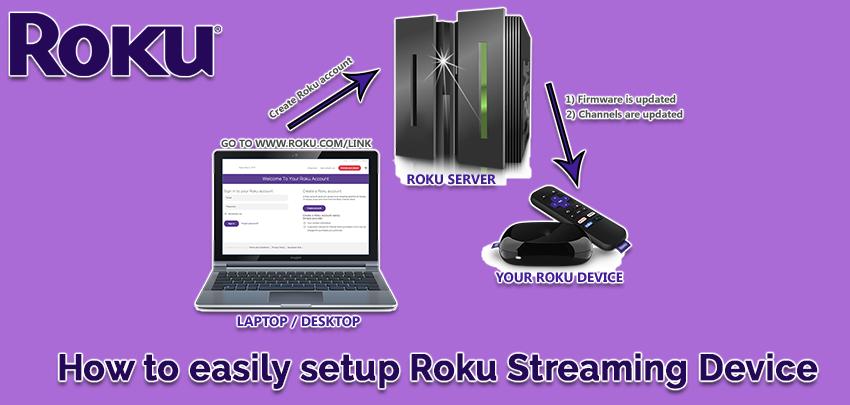 How to easily setup Roku Streaming Device